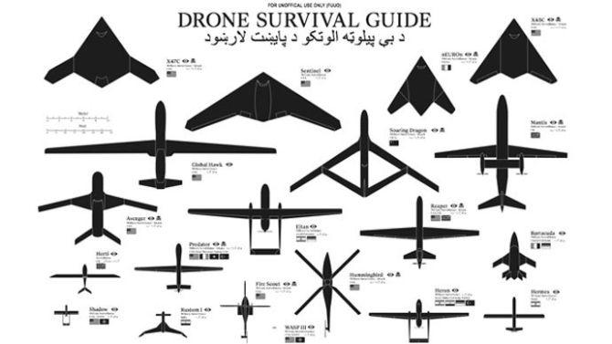 Drones spotten: een overlevingshobby in afganistan