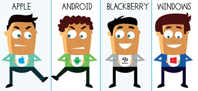 Deze apps gebruiken wij dagelijks
