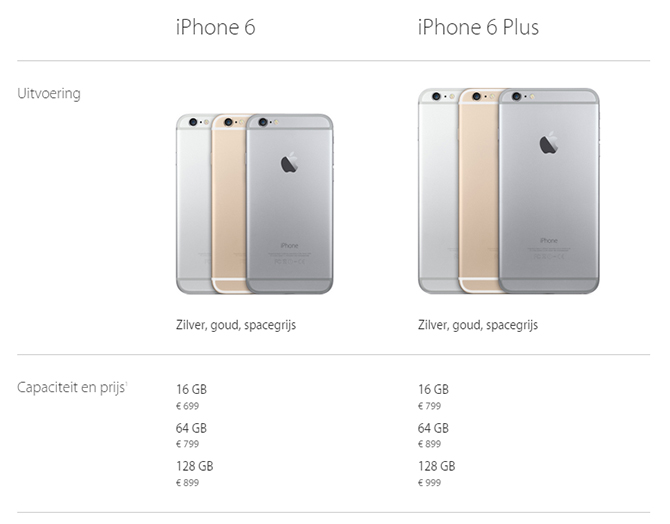 prijs iphone 6 plus 16gb