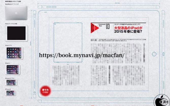 De naam iPad Maxi was al geregistreerd door Libresse.