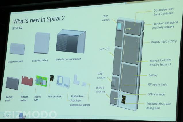 De functies die momenteel in het Spiral-2 prototype zitten. (Foto: Gizmodo)