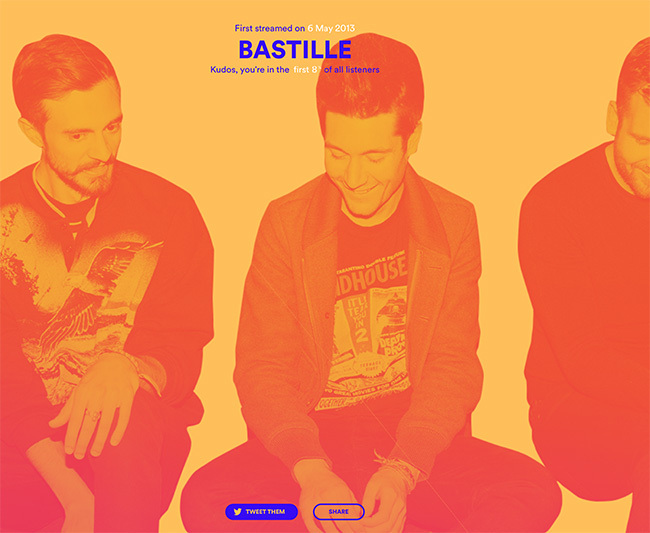 Bastille via Found Them First