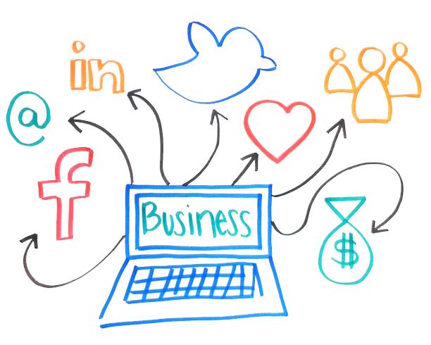 Het juiste sociale netwerk op de juiste tijd