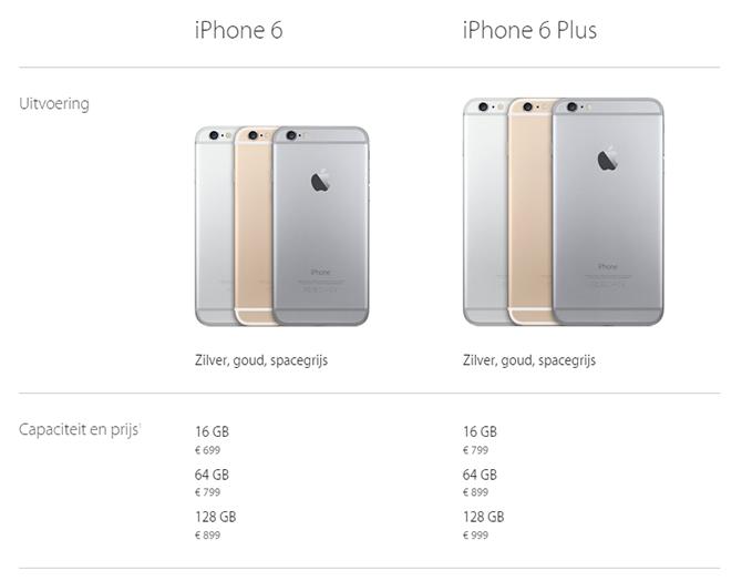 iphone-6-plus-prijs