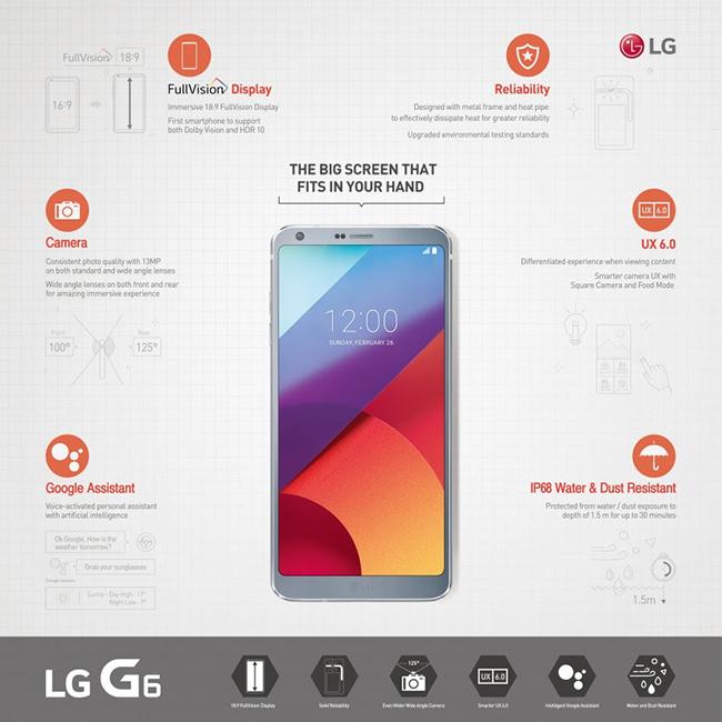 De LG G6 in een notendop.